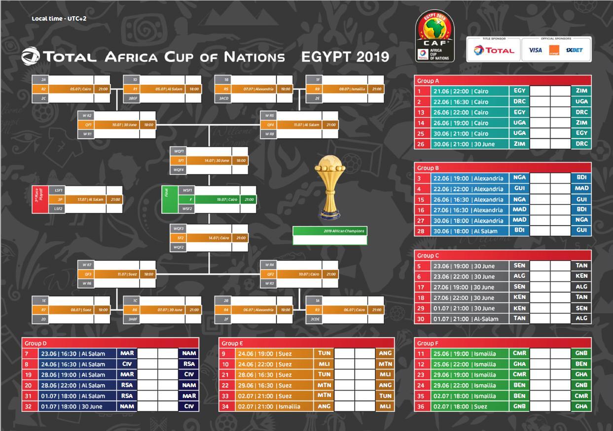 جدول المواعيد الكاملة لكأس أمم أفريقيا 2019